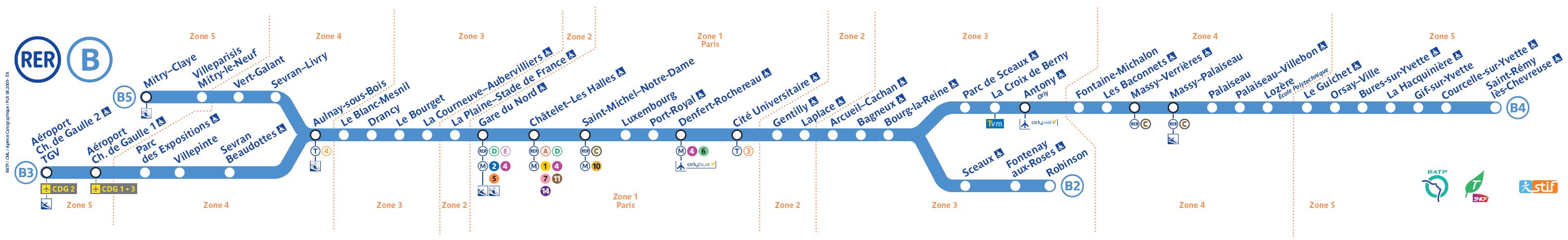 Réseau express régional το εισιτήριο κοστίζει 9 5